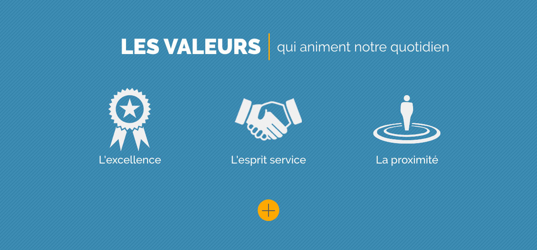 Les valeurs d'ABS Technologies